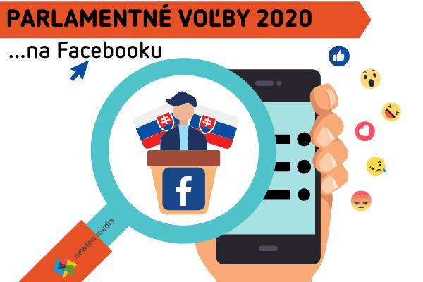 Voľny 2020 na Facebooku