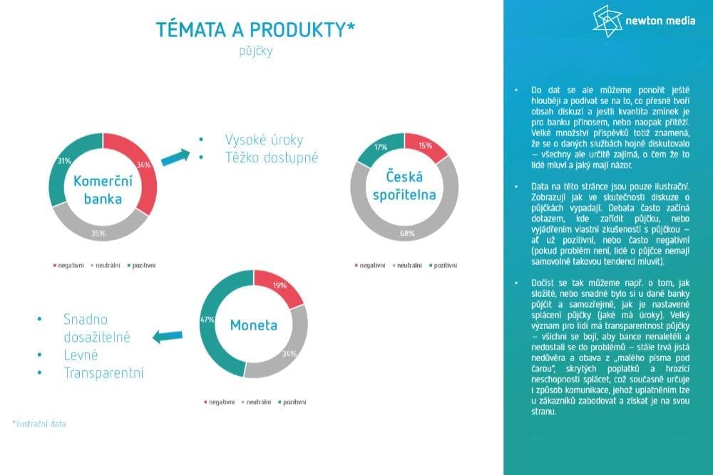 Infografika analyza medialniho obsahu